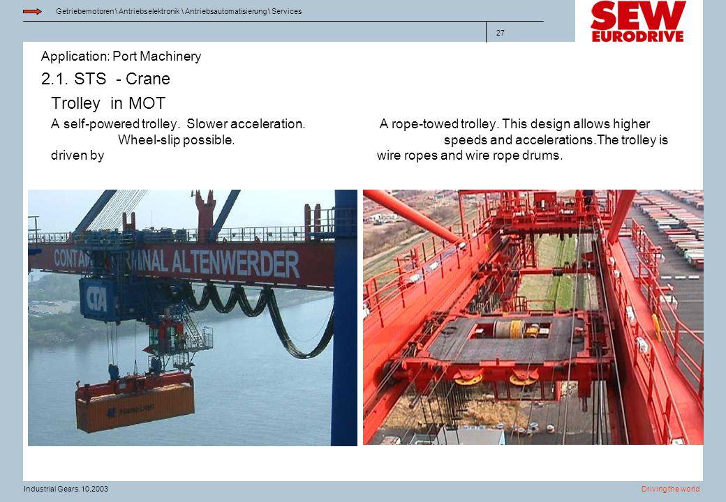 2.1. STS - Crane Trolley in MOT