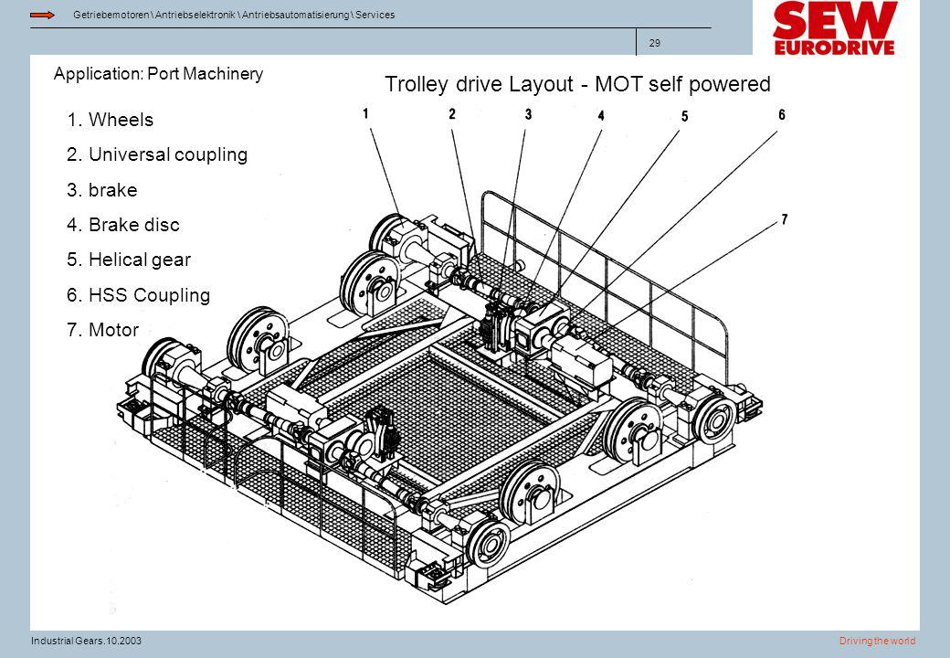 Trolley drive Layout - MOT self powered
