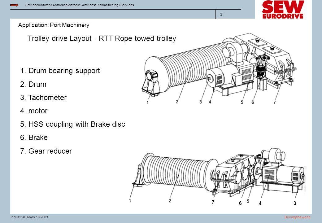 Trolley drive Layout - RTT Rope towed trolley
