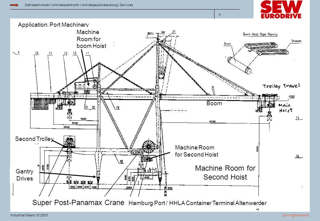 Machine Room for Second Hoist