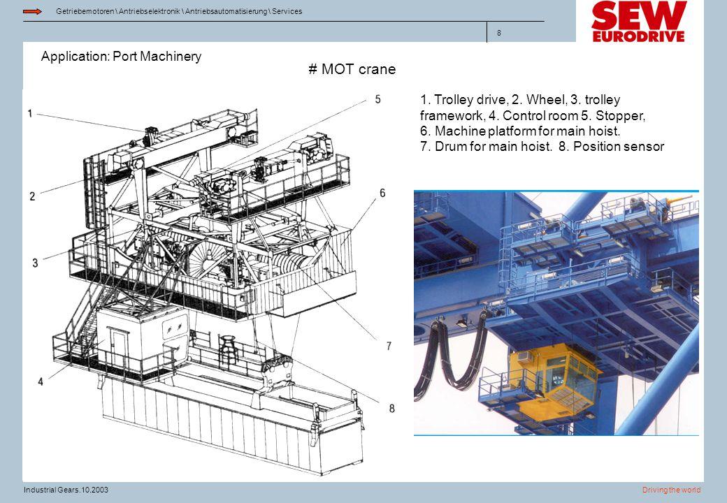 # MOT crane 1. Trolley drive, 2. Wheel, 3. trolley framework, 4. Control room 5. Stopper, 6. Machine platform for main hoist.