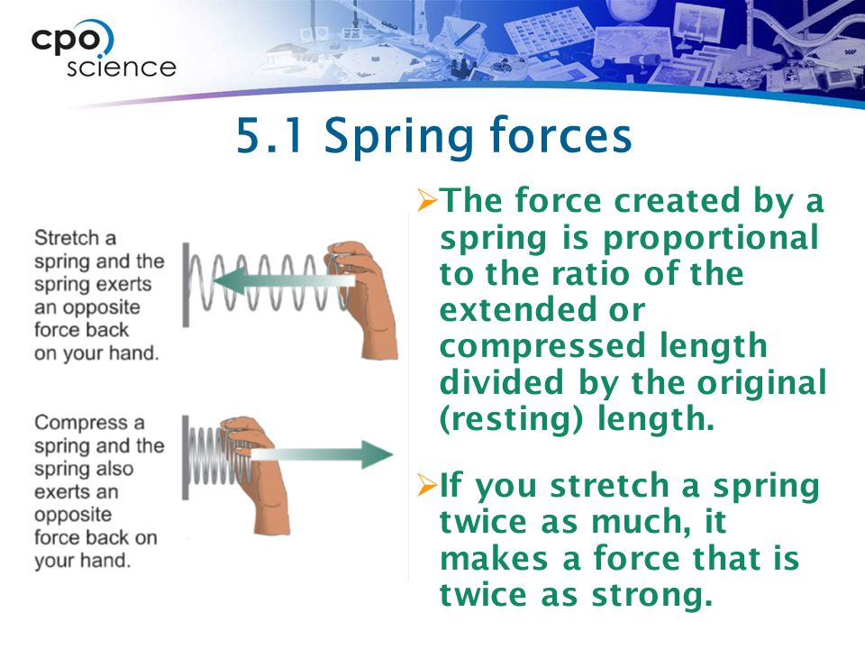 5.1 Spring forces