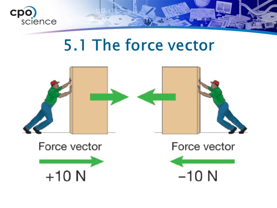 5.1 The force vector The direction of a force makes a big difference in what the force does.