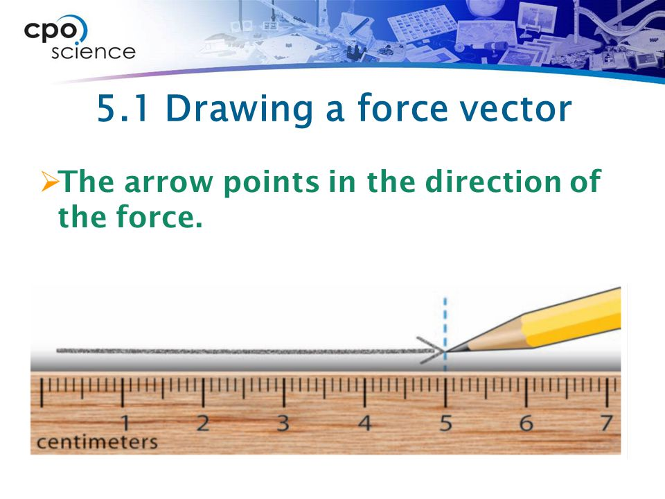 5.1 Drawing a force vector The arrow points in the direction of the force.