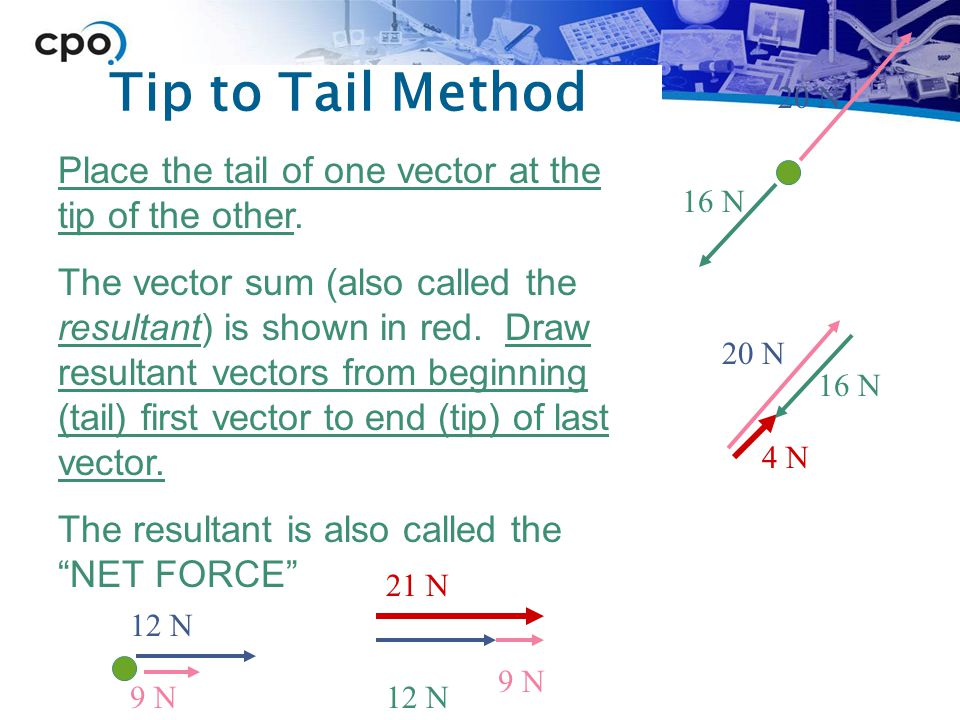 Tip to Tail Method 20 N. Place the tail of one vector at the tip of the other.