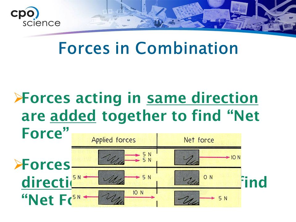 Forces in Combination Forces acting in same direction are added together to find Net Force