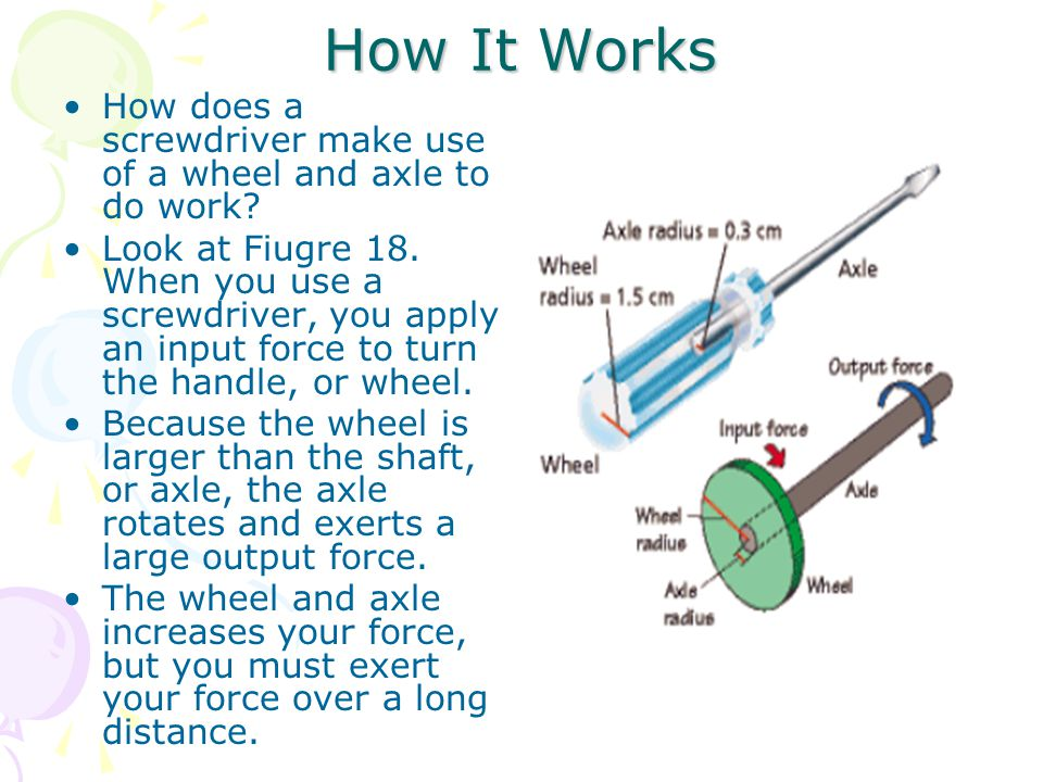 How It Works How does a screwdriver make use of a wheel and axle to do work