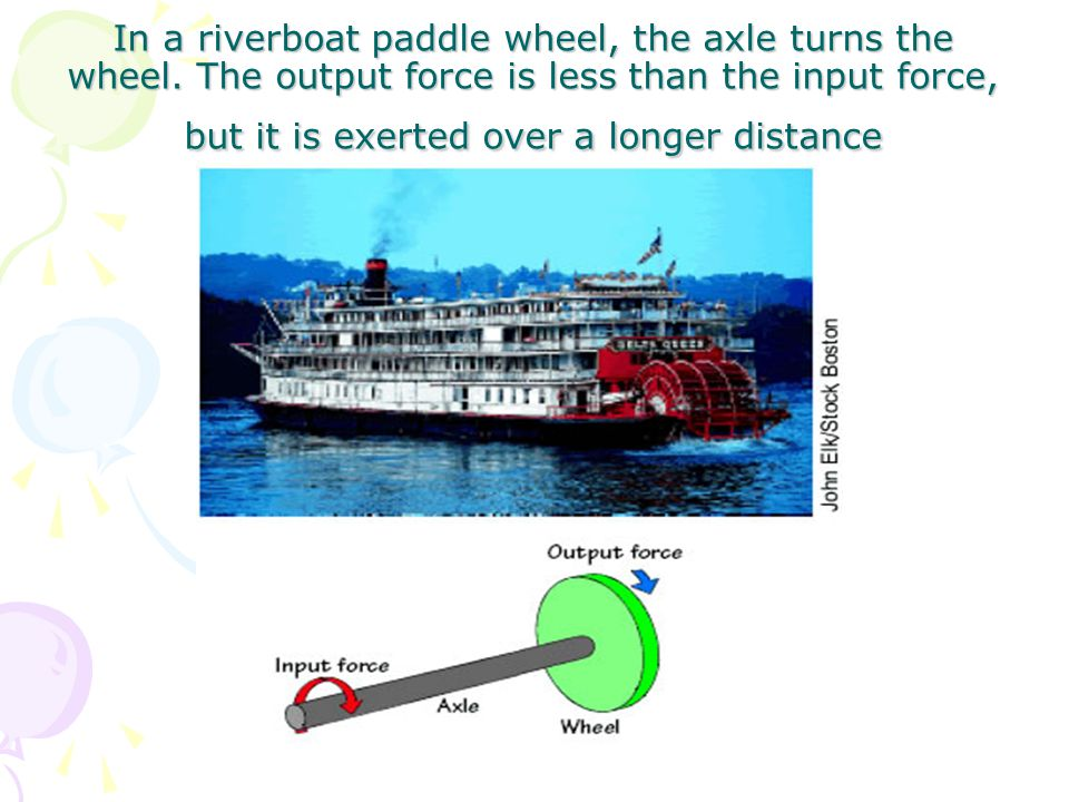 In a riverboat paddle wheel, the axle turns the wheel