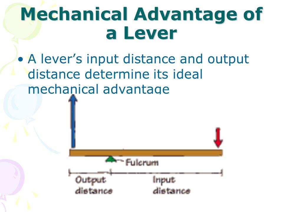 Mechanical Advantage of a Lever