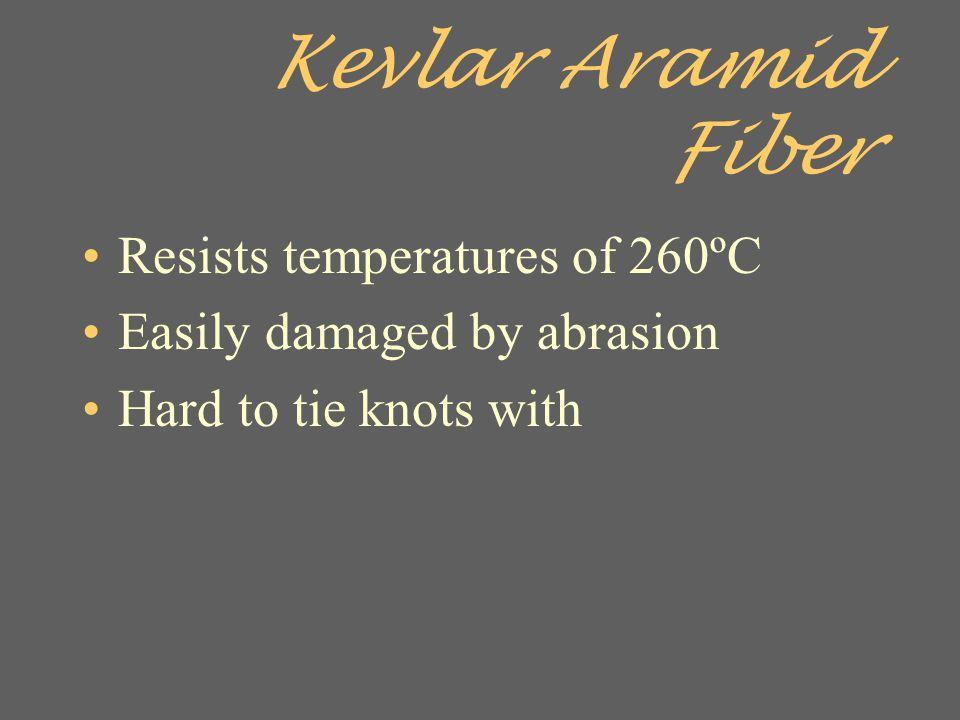Kevlar Aramid Fiber Resists temperatures of 260ºC