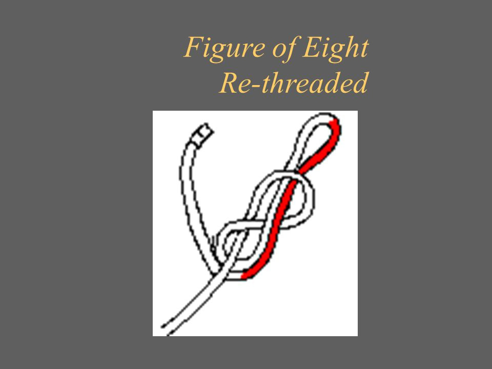 Figure of Eight Re-threaded