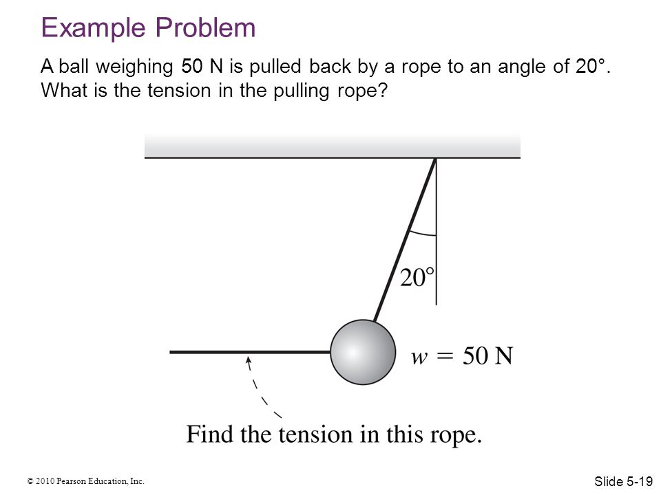 Example Problem A ball weighing 50 N is pulled back by a rope to an angle of 20°. What is the tension in the pulling rope