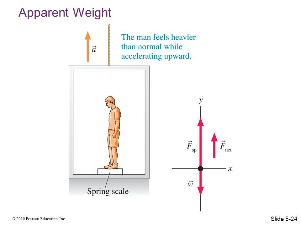 Apparent Weight Slide 5-24
