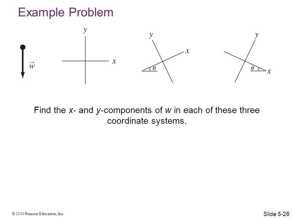 Example Problem Find the x- and y-components of w in each of these three coordinate systems.