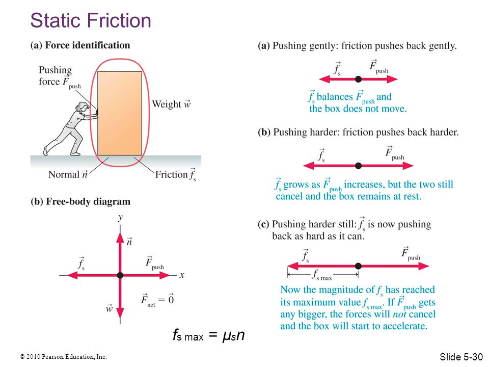 Static Friction fs max = µsn Slide 5-30