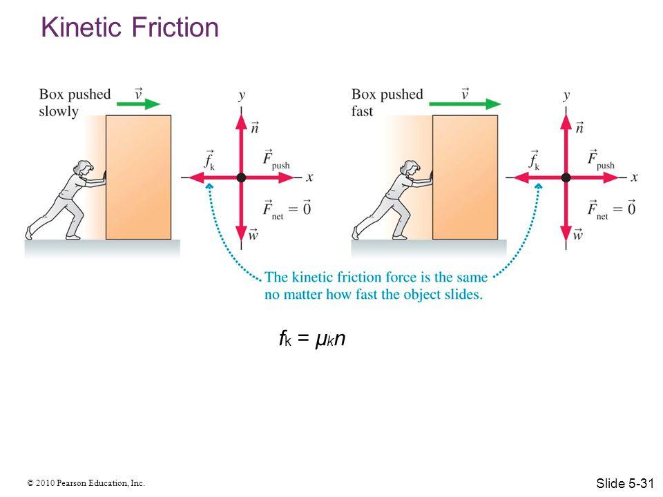 Kinetic Friction fk = µkn Slide 5-31