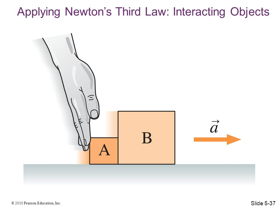 Applying Newton's Third Law: Interacting Objects