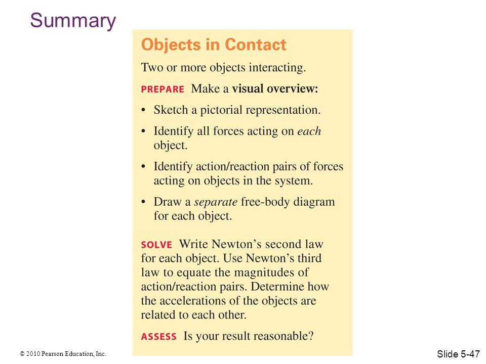 Summary Slide 5-47