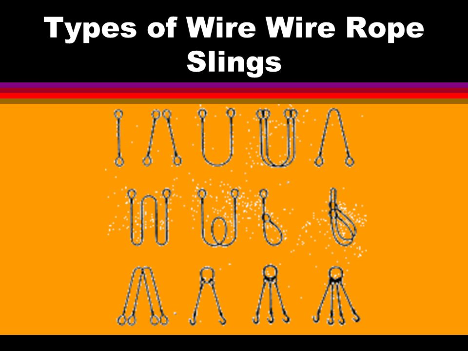 Types of Wire Wire Rope Slings