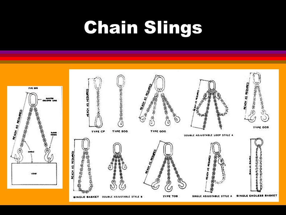 Chain Slings 7