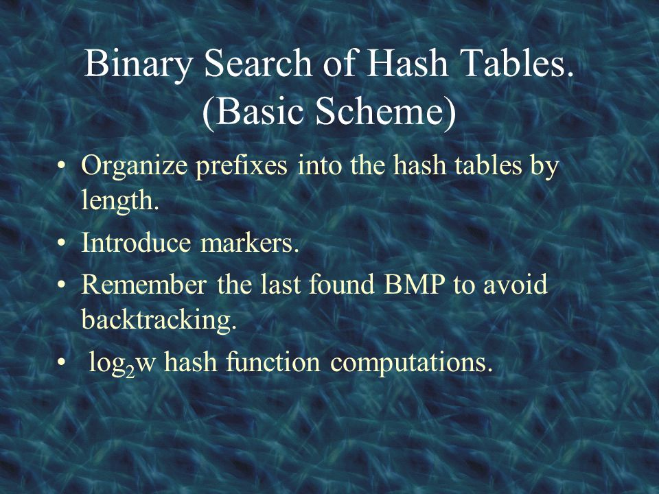 Binary Search of Hash Tables. (Basic Scheme)