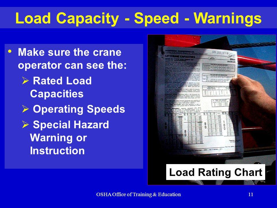 Load Capacity - Speed - Warnings