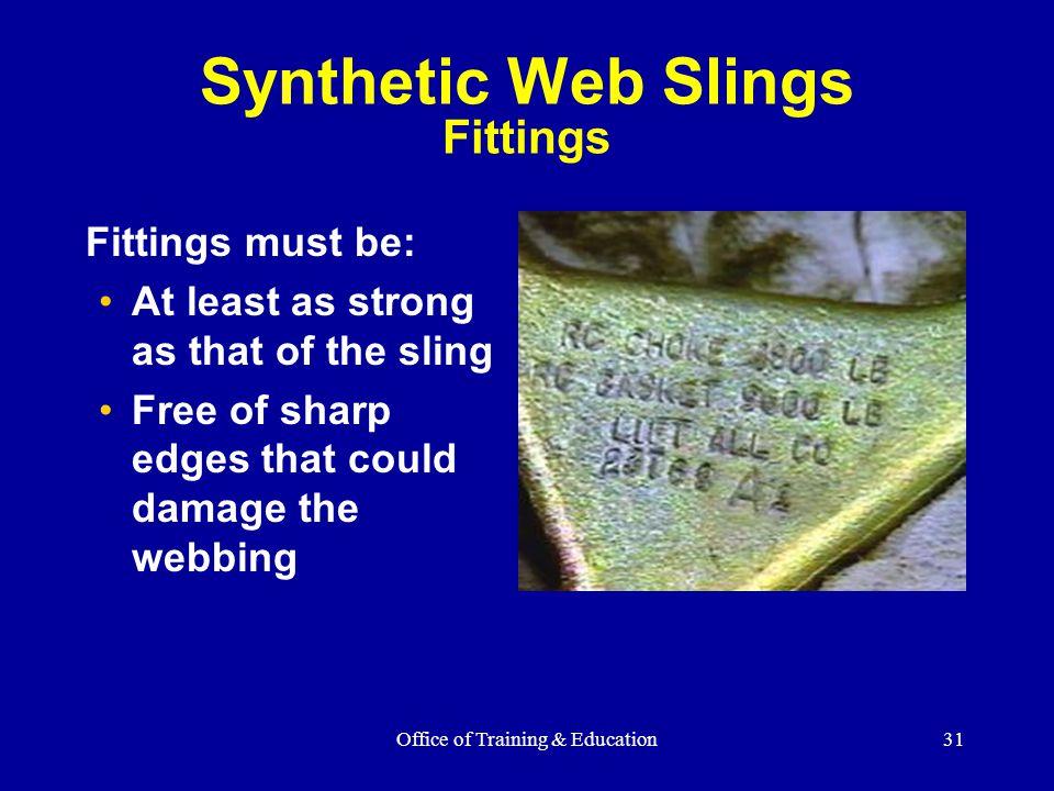 Synthetic Web Slings Fittings