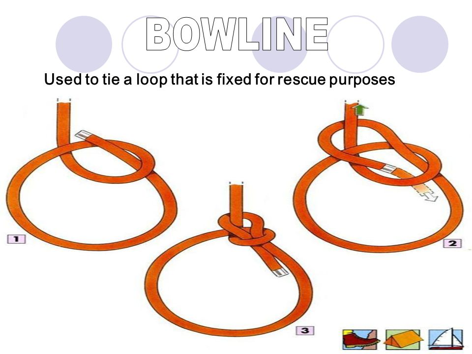 BOWLINE Used to tie a loop that is fixed for rescue purposes