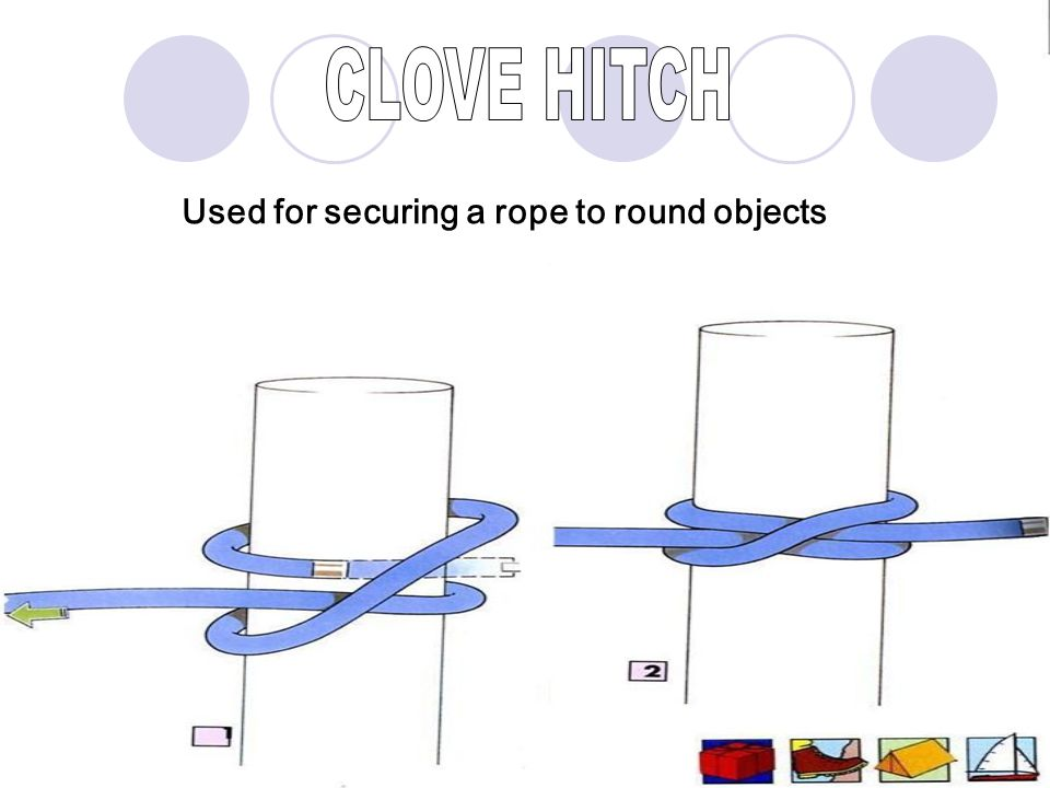 CLOVE HITCH Used for securing a rope to round objects