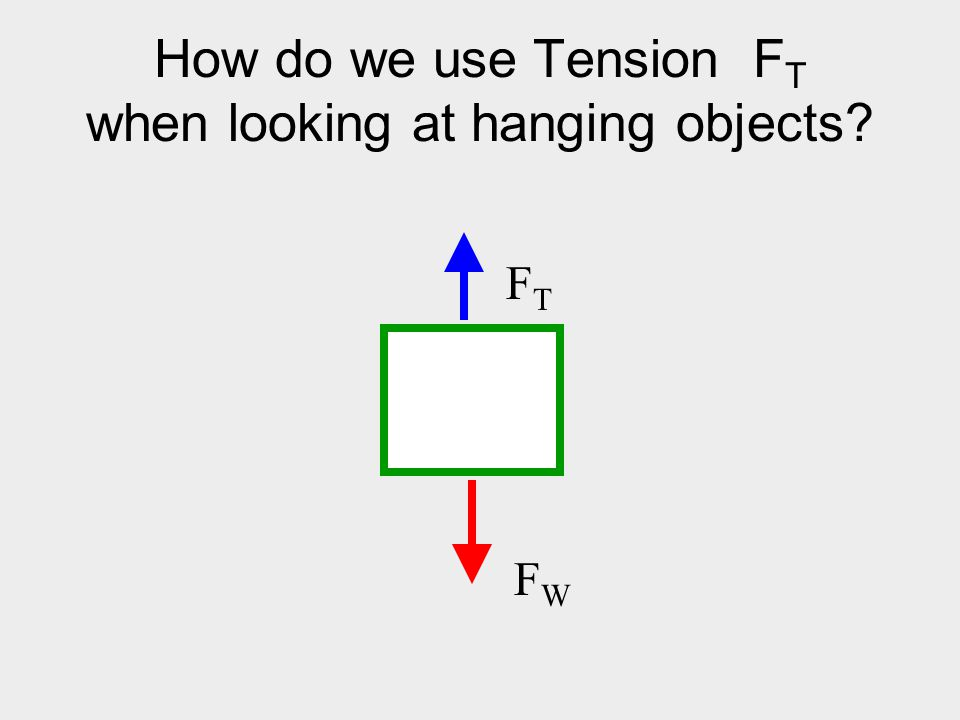 How do we use Tension FT when looking at hanging objects