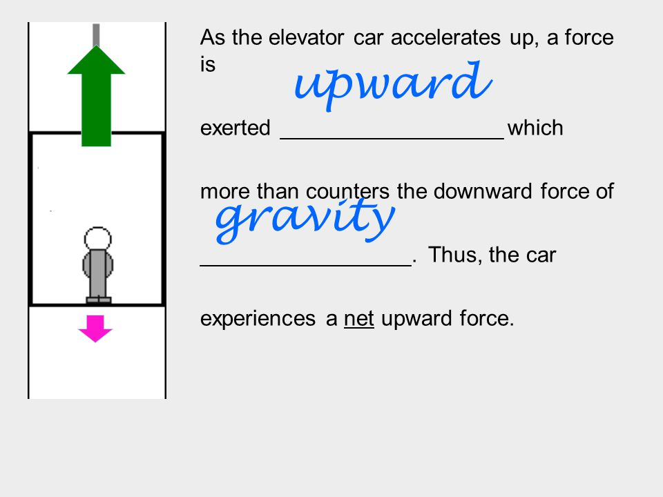 As the elevator car accelerates up, a force is exerted __________________ which more than counters the downward force of _________________. Thus, the car experiences a net upward force.