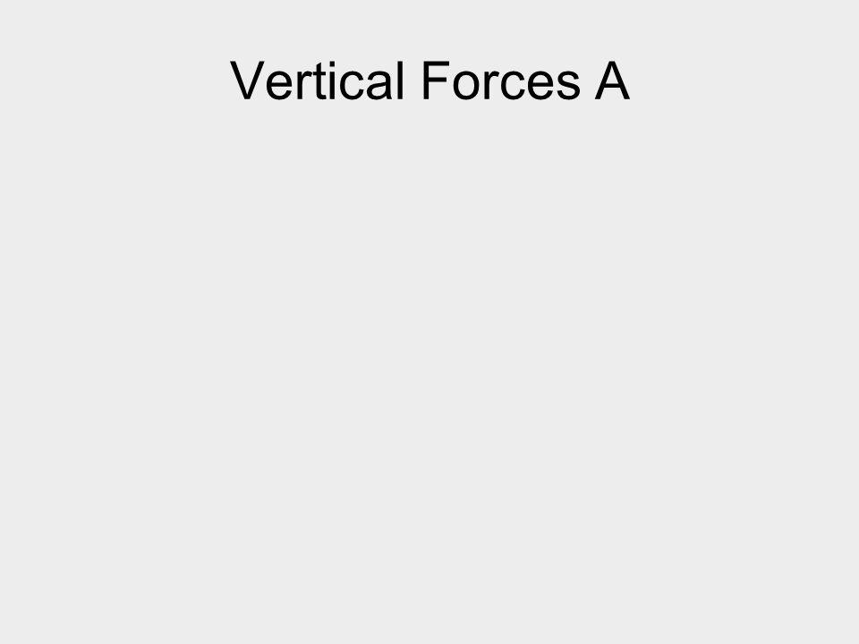 Vertical Forces A