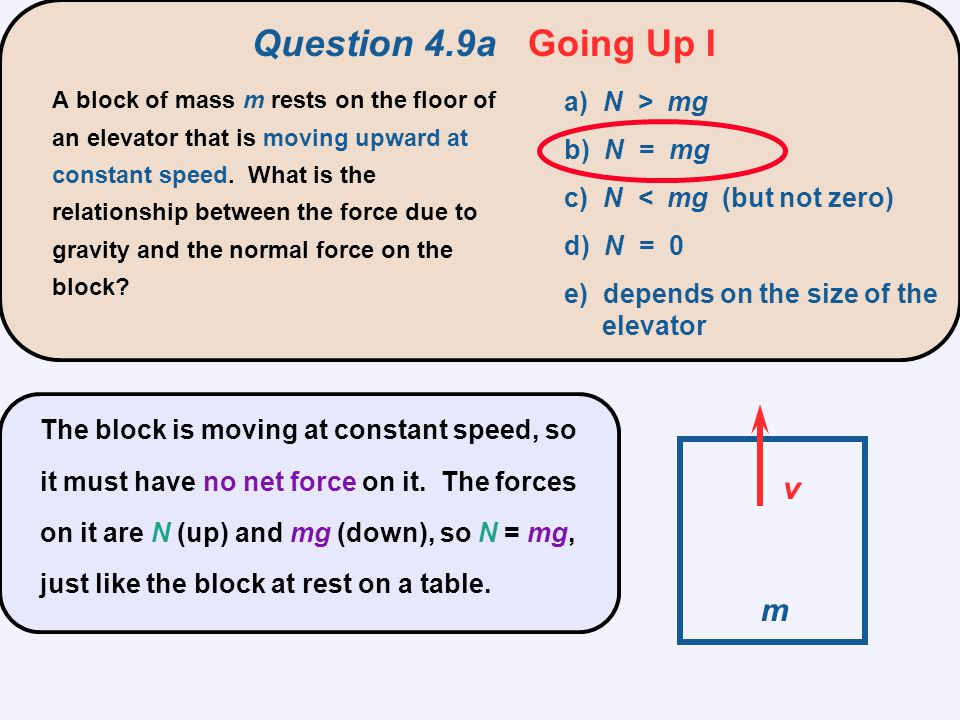 Question 4.9a Going Up I v m a) N > mg b) N = mg