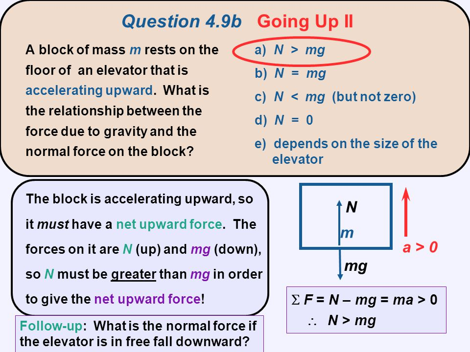 Question 4.9b Going Up II N m a > 0 mg S F = N – mg = ma > 0