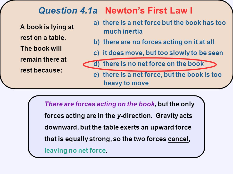 Question 4.1a Newton's First Law I