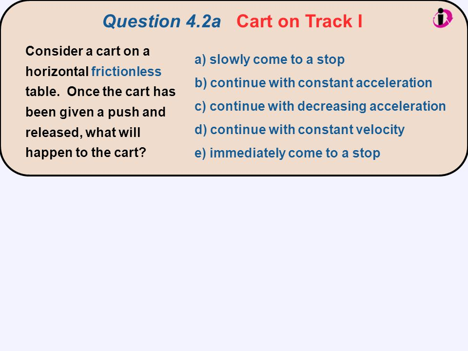 Question 4.2a Cart on Track I