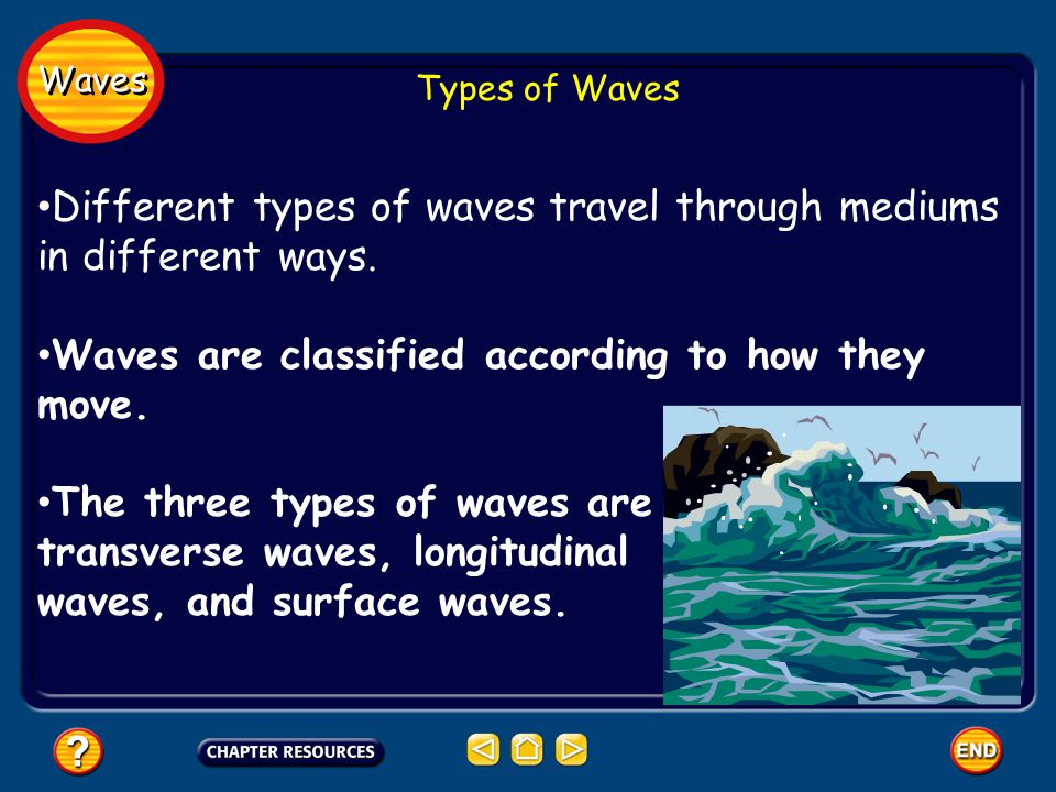Different types of waves travel through mediums in different ways.