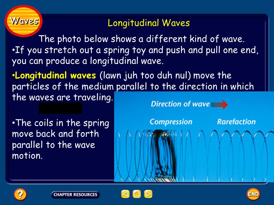The photo below shows a different kind of wave.