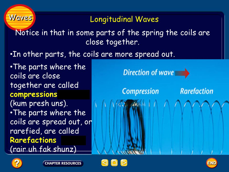 Waves Longitudinal Waves. Notice in that in some parts of the spring the coils are close together.