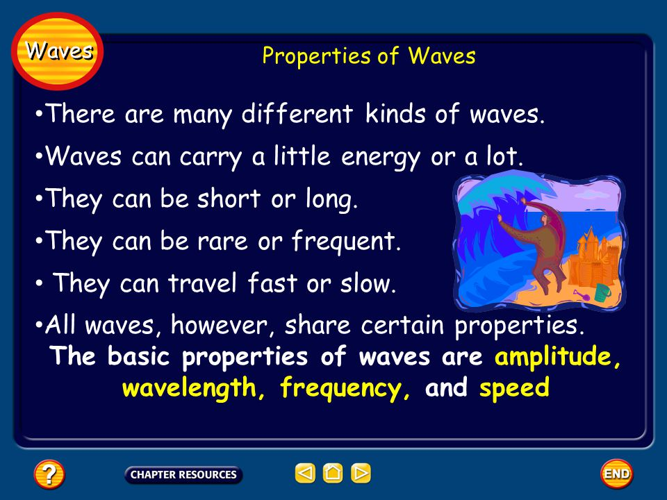 There are many different kinds of waves.
