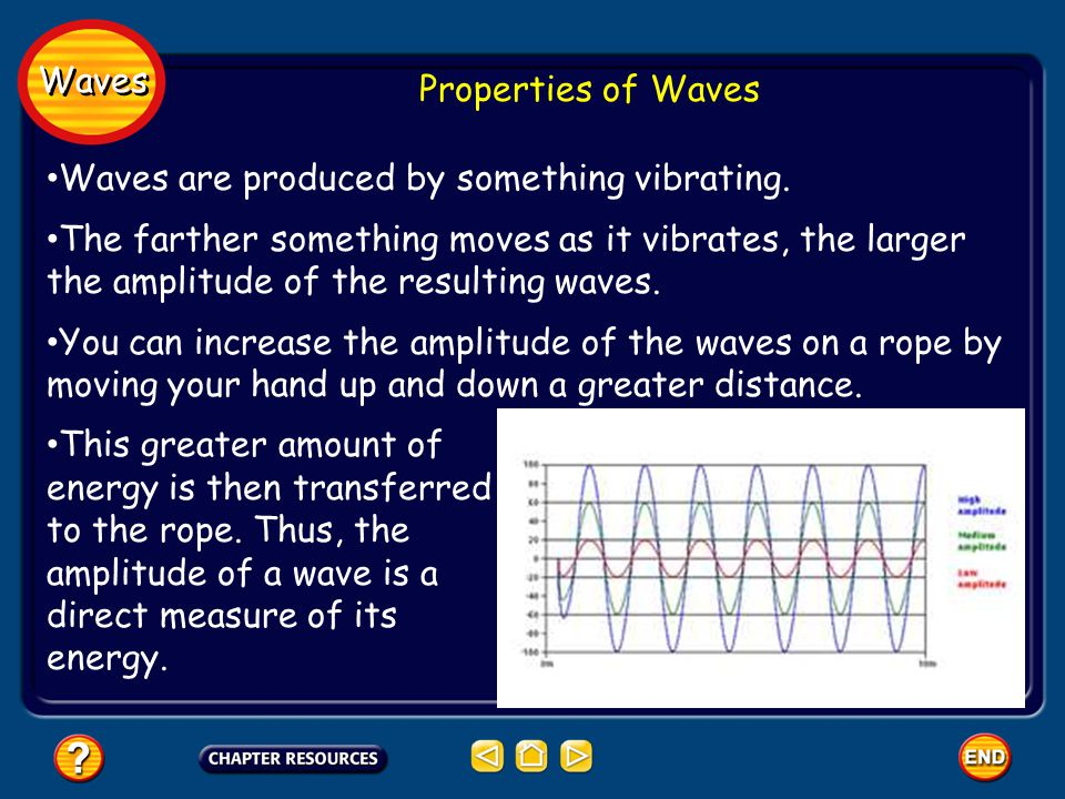 Waves Properties of Waves. Waves are produced by something vibrating.