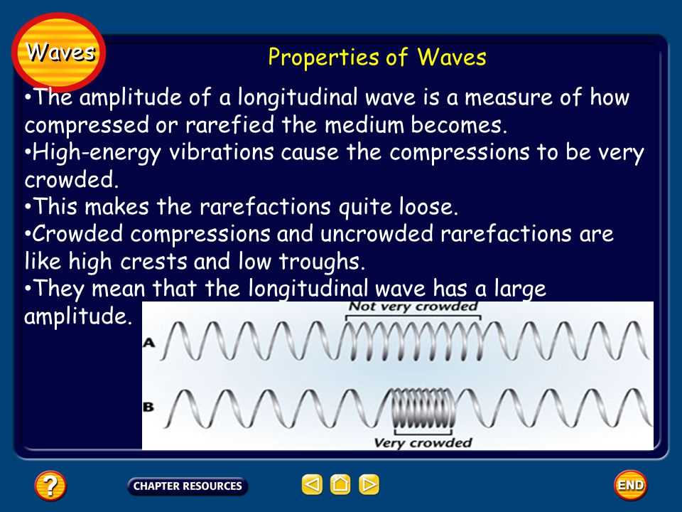 Waves Properties of Waves. The amplitude of a longitudinal wave is a measure of how compressed or rarefied the medium becomes.