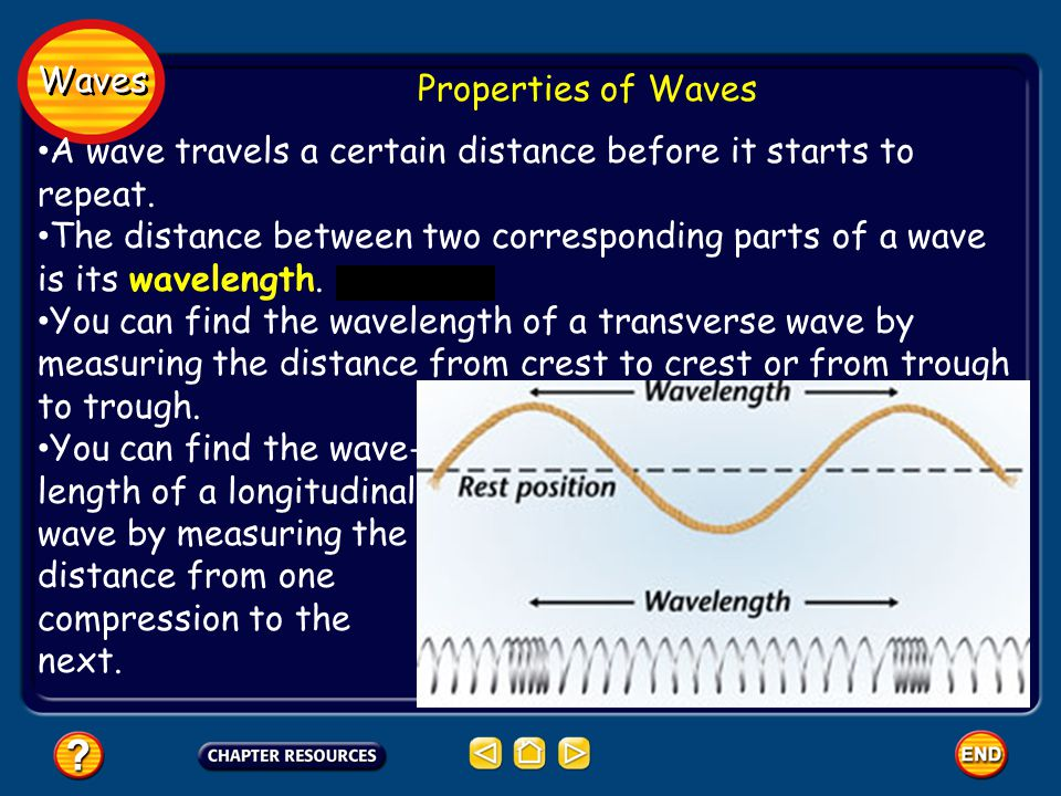 Waves Properties of Waves. A wave travels a certain distance before it starts to repeat.