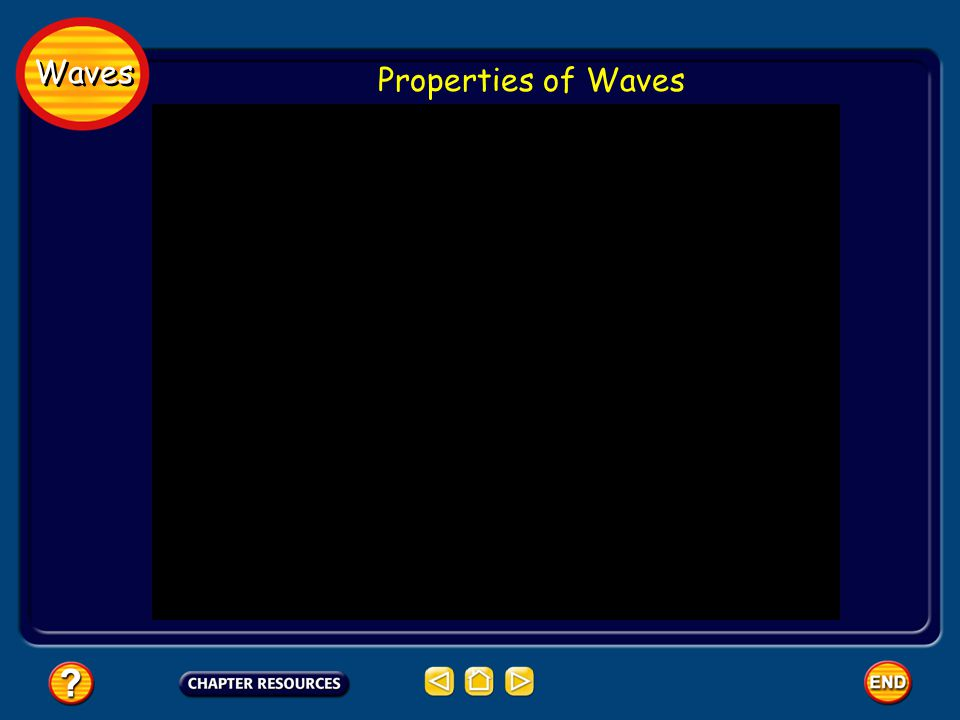 Waves Properties of Waves