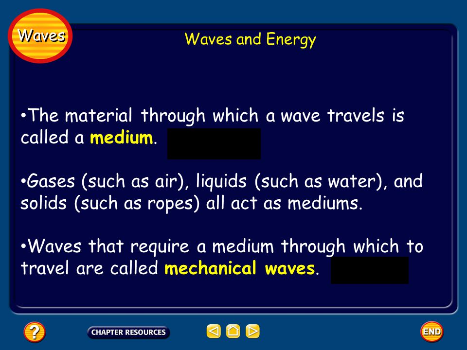 The material through which a wave travels is called a medium.