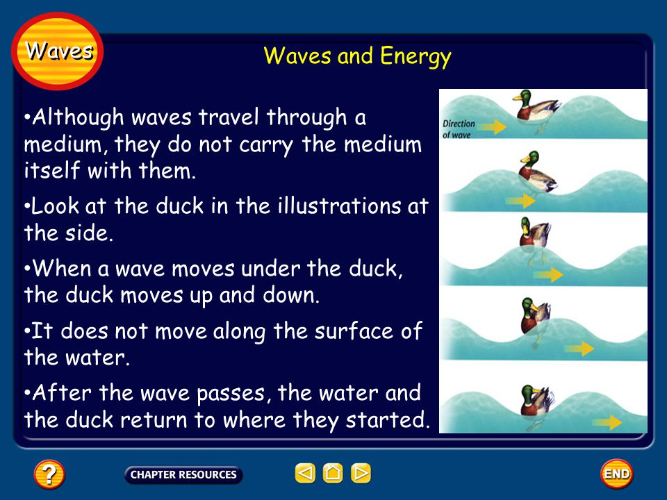 Waves Waves and Energy. Although waves travel through a medium, they do not carry the medium itself with them.