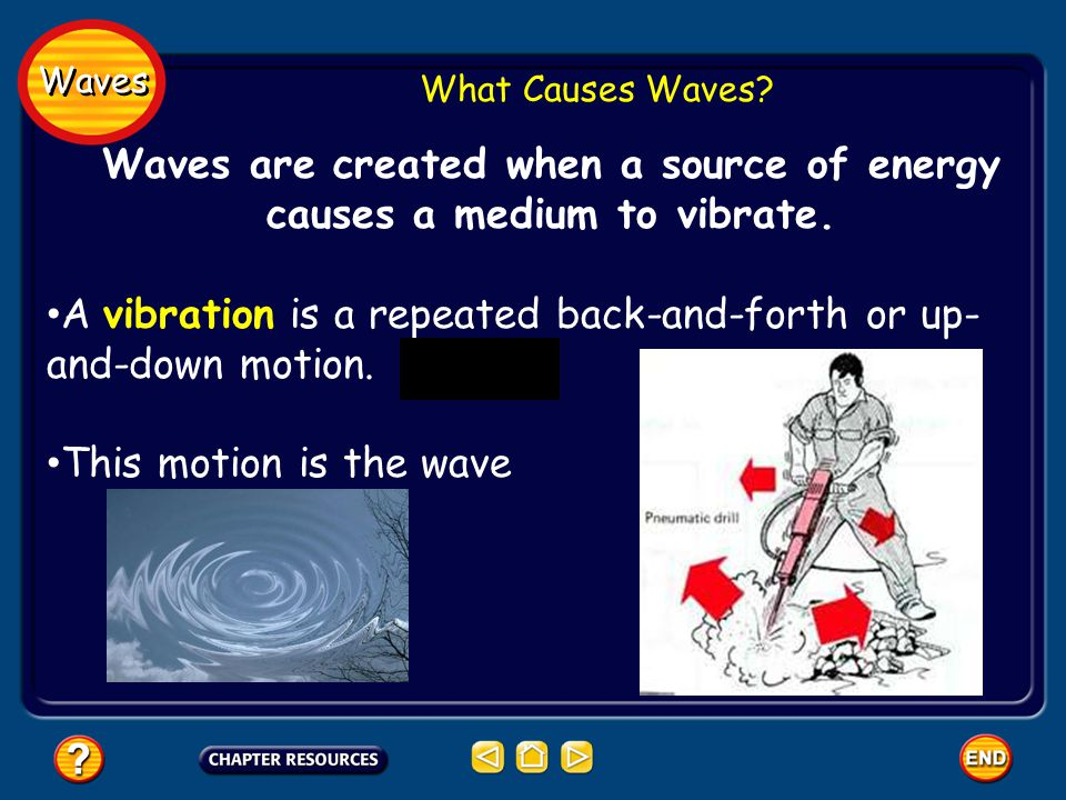 Waves are created when a source of energy causes a medium to vibrate.