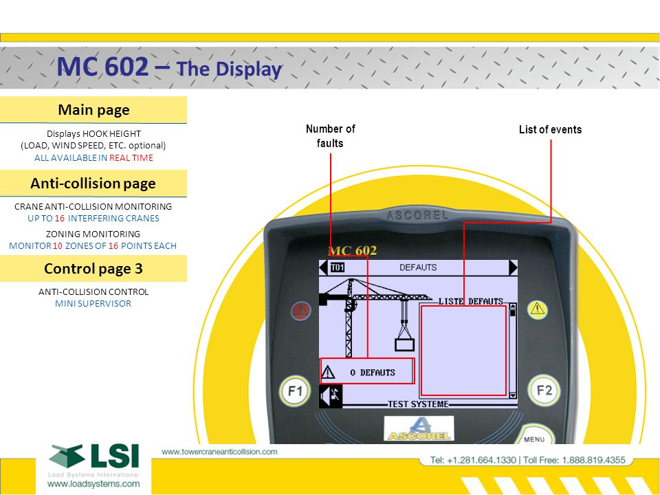 MC 602 – The Display Main page Anti-collision page Control page 3