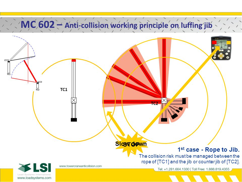 MC 602 – Anti-collision working principle on luffing jib