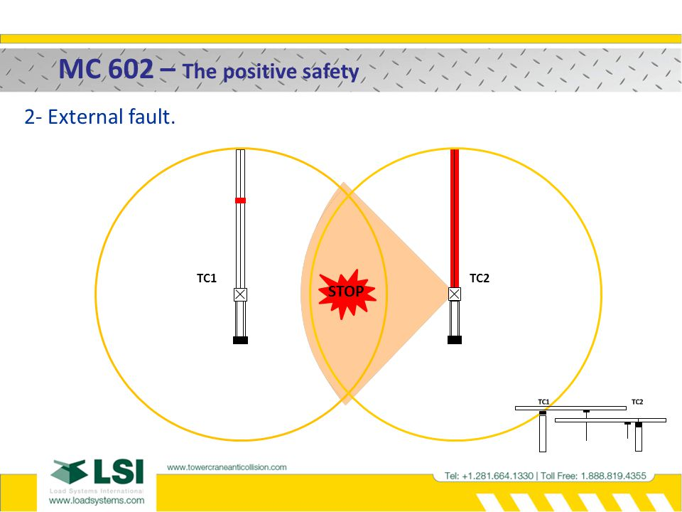 MC 602 – The positive safety